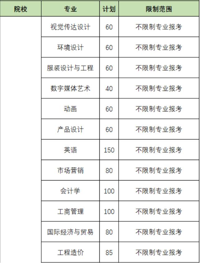 广东白云学院专插本跨专业吗